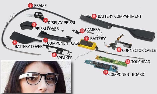 ���� ��� ����� ������� ������ Google Glass