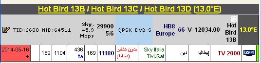 ���� ����� Eutelsat Hot Bird 13B/13C/13D @ 13� East ���� TV 2000 (�������) ��� ����� �����