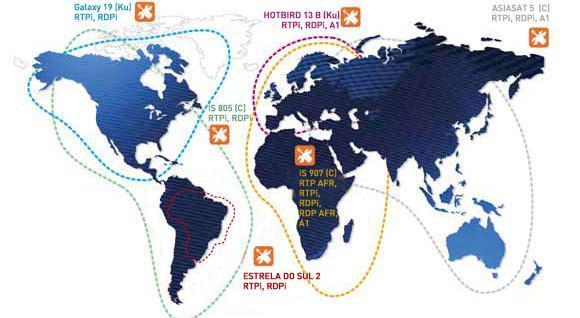تردد قناة RTP Internationnal البرتغالية 2014