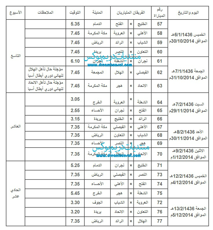 مباريات الدور الثاني الدوري السعودي