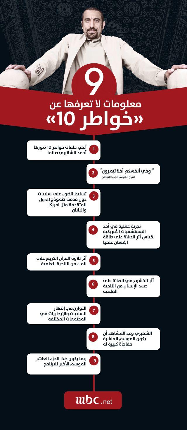 موعد وتوقيت عرض برنامج خواطر 10 على قناة mbc في رمضان 2014