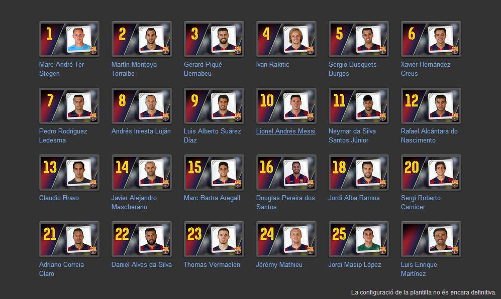 أرقام لاعبي برشلونة موسم 2014/2015
