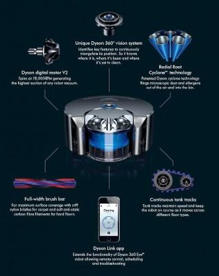 بالفيديو أول مكنسة كهربائية يمكن التحكم فيها بالهاتف الذكى