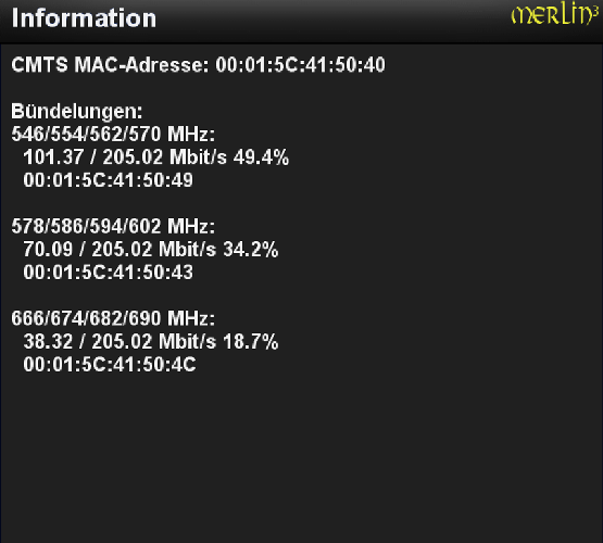 ����� ���� DOCSIS Bandwidth Monitor