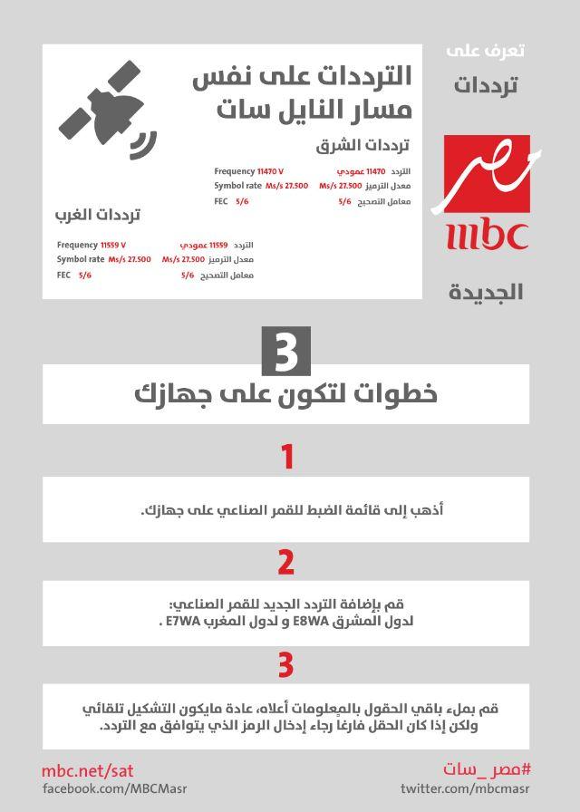 قناة Mbc مصر2 جديد القمر Eutelsat 7 West A 7 3 West