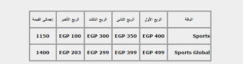 اسعار الاشتراك في بي ان سبورت في مصر ديسمبر 2014 Bein Sports