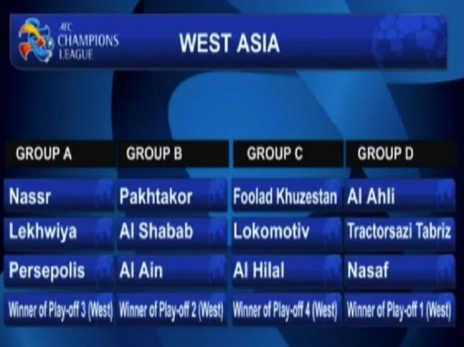 نتائج قرعة دوري أبطال آسيا 2015 , جدول ومجموعات دوري أبطال آسيا 2015