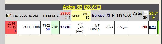 جديد القمر Astra 3B @ 23.5° East  قناة RiK