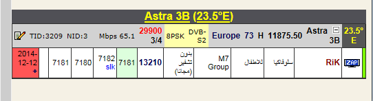 ���� ����� Astra 3B @ 23.5� East  ���� RiK