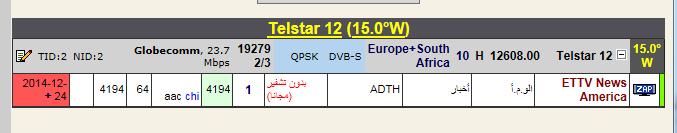 ���� ����� Telstar 12 @ 15� West ���� Ettv ��� ����� ����� � ��� �������