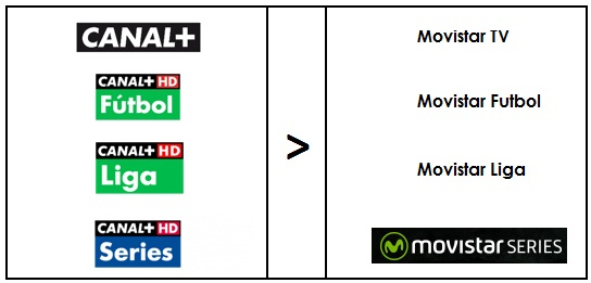 ����� : �� ���� Canal+ 1  ��� ��� Astra 1KR/1L/1M/1N @ 19.2� East