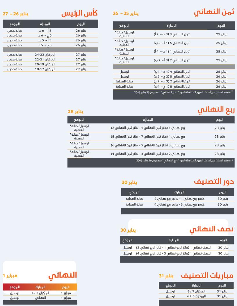 العالم لكرة اليد قطر2015