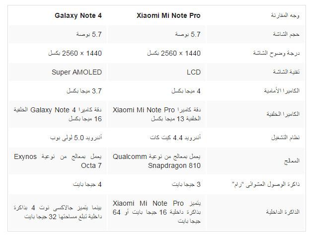 ������ ������ ��� Xiaomi Mi Note Pro �Galaxy Note 4