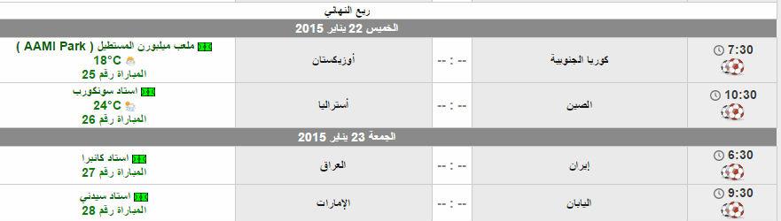 موعد وتوقيت مباريات دور الـ8 في كأس أسيا 2015
