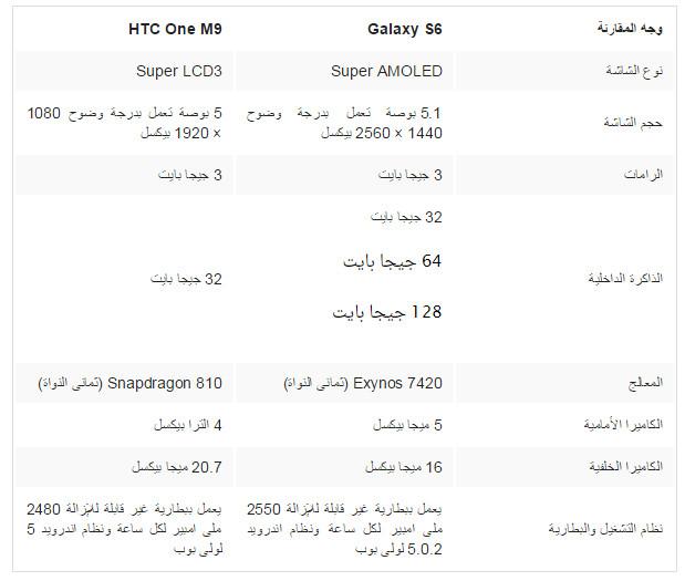 ������ .. ������ ��� ���� Galaxy S6 �HTC One M9