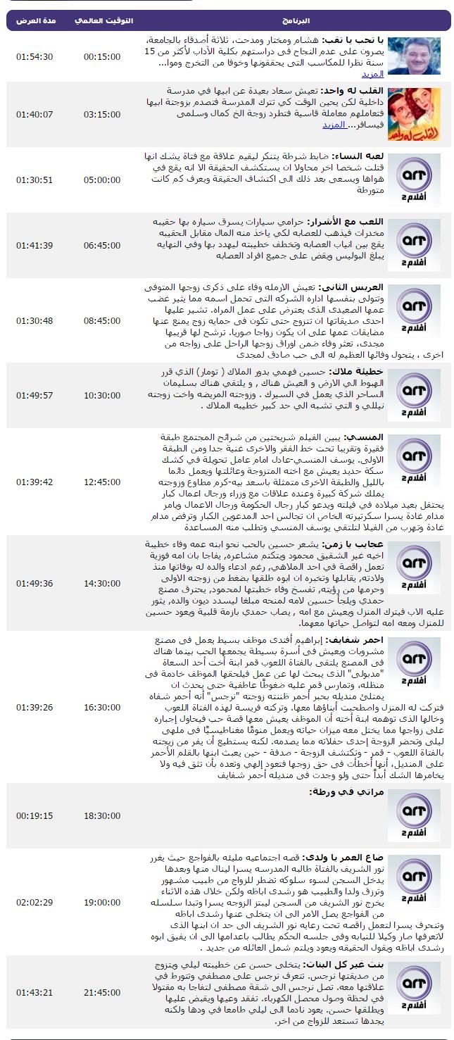 توقيت عرض أفلام قناة art 2 اليوم الاربعاء 18-3-2015