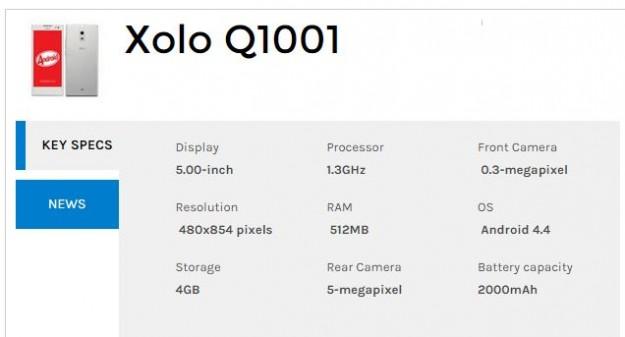 ��� ������� ��� ���� Xolo Q1001 ������ 2015
