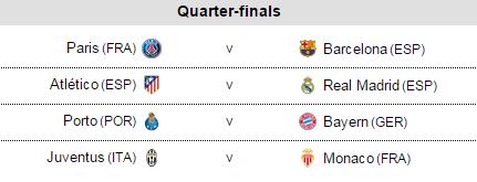 نتائج قرعة دور الـ8 في بطولة دوري أبطال أوروبا اليوم الجمعة 20-3-2015