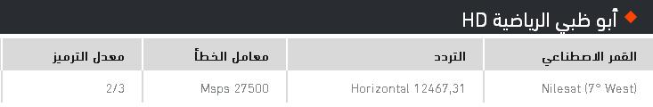 تعتبر قناة ابوظبى سبورت 2 من القنوات الرياضية التابعة لباقة قنوات ابوظبى  الشهيرة التى تقدم العديد من القنوات الهامة ويمكنكم من خلال موقعنا التعرف على  تردد ...