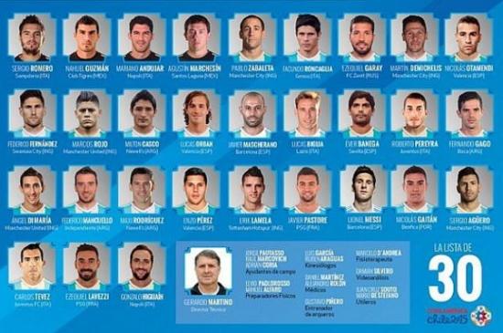 رسميا تشكيلة منتخب الأرجنتين في كوبا أمريكا 2015 , بالاسم قائمة المنتخب الأرجنتيني في كوبا أمريكا 2015