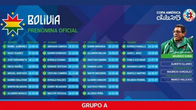 رسميا تشكيلة منتخب بوليفيا في كوبا أمريكا 2015 , بالاسم قائمة المنتخب البوليفي في كوبا أمريكا 2015