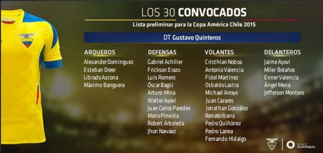 رسميا تشكيلة منتخب الإكوادور في كوبا أمريكا 2015 , بالاسم قائمة المنتخب الإكوادوري في كوبا أمريكا 2015