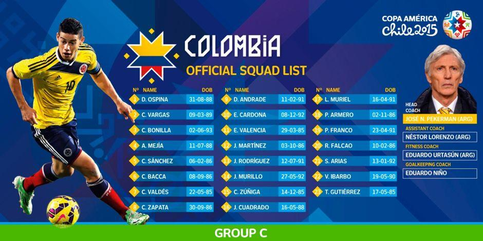 ������ ����� ������� ����  : ������ ������ �������� ���� ����� - ����� 2015 Copa