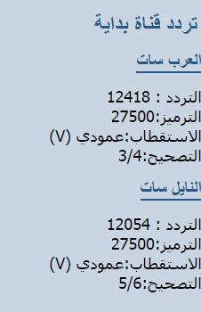 تردد قناة بداية الفضائية على نايل سات اليوم الثلاثاء 16-6-2015
