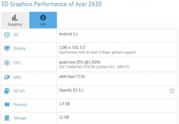������ ���� ��� ������� ����� Acer Liquid Z630