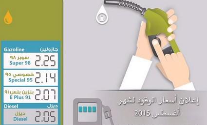 اسعار البترول والوقود الامارات 2015