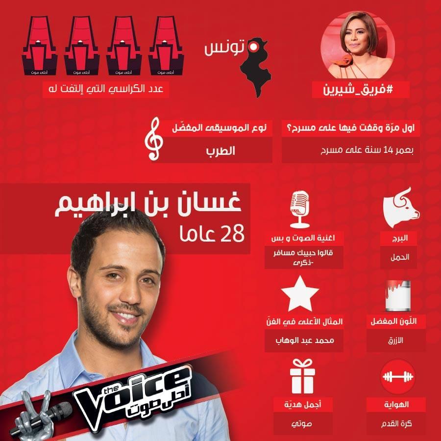 من هو غسان بن ابراهيم مشترك برنامج ذا فويس 2015 احلى صوت