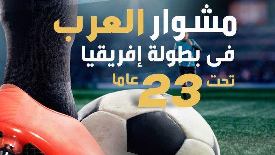 بالصور مواعيد مباريات الجزائر ومصر وتونس في بطولة كأس الأمم الأفريقية 2016
