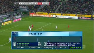 ���� ��� ���� Bayern TV Feed ����� �������� 8/12/2015