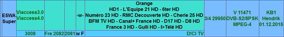 تغييرات جديدة لباقة FRANSAT على قمر Eutelsat 5 West A @ 5° West اليوم الخميس 31/3/2016