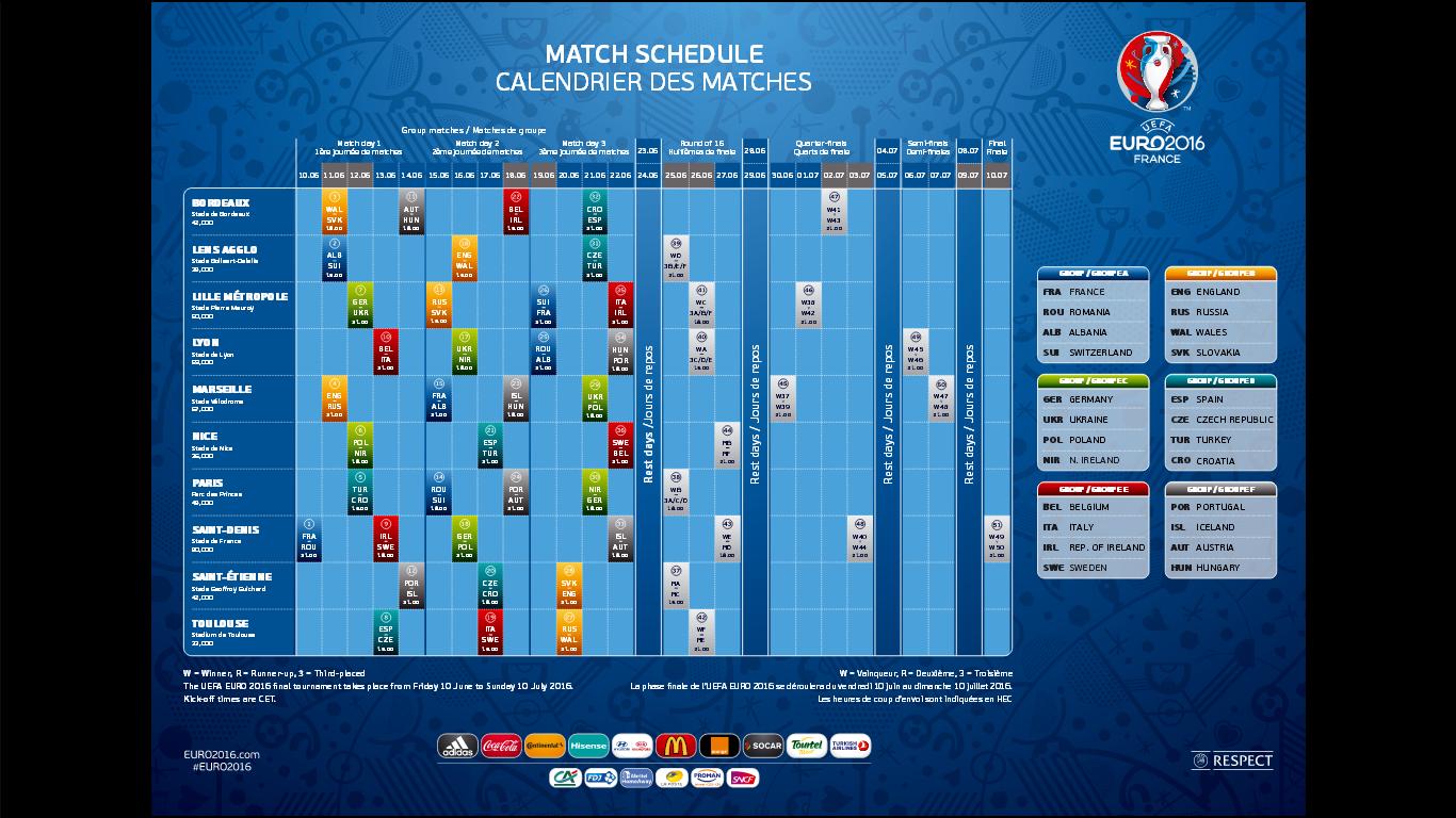القنوات الناقلة لبطولة أمم أوروبا لكرة القدم uefa euro 2016 المدة من 10 يونيو وحتي 10يوليو 2016