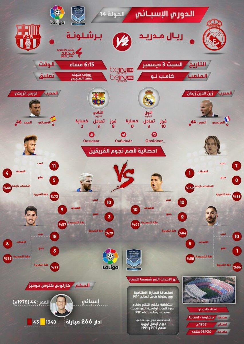 حصريا شفرة فيد مباراة كرة القدم مباراة الكلاسيكو : برشلونة vs ريال مدريد اليوم السبت 3/12/2016