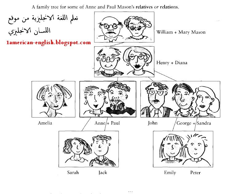 أوراق عمل شجرة العائلة