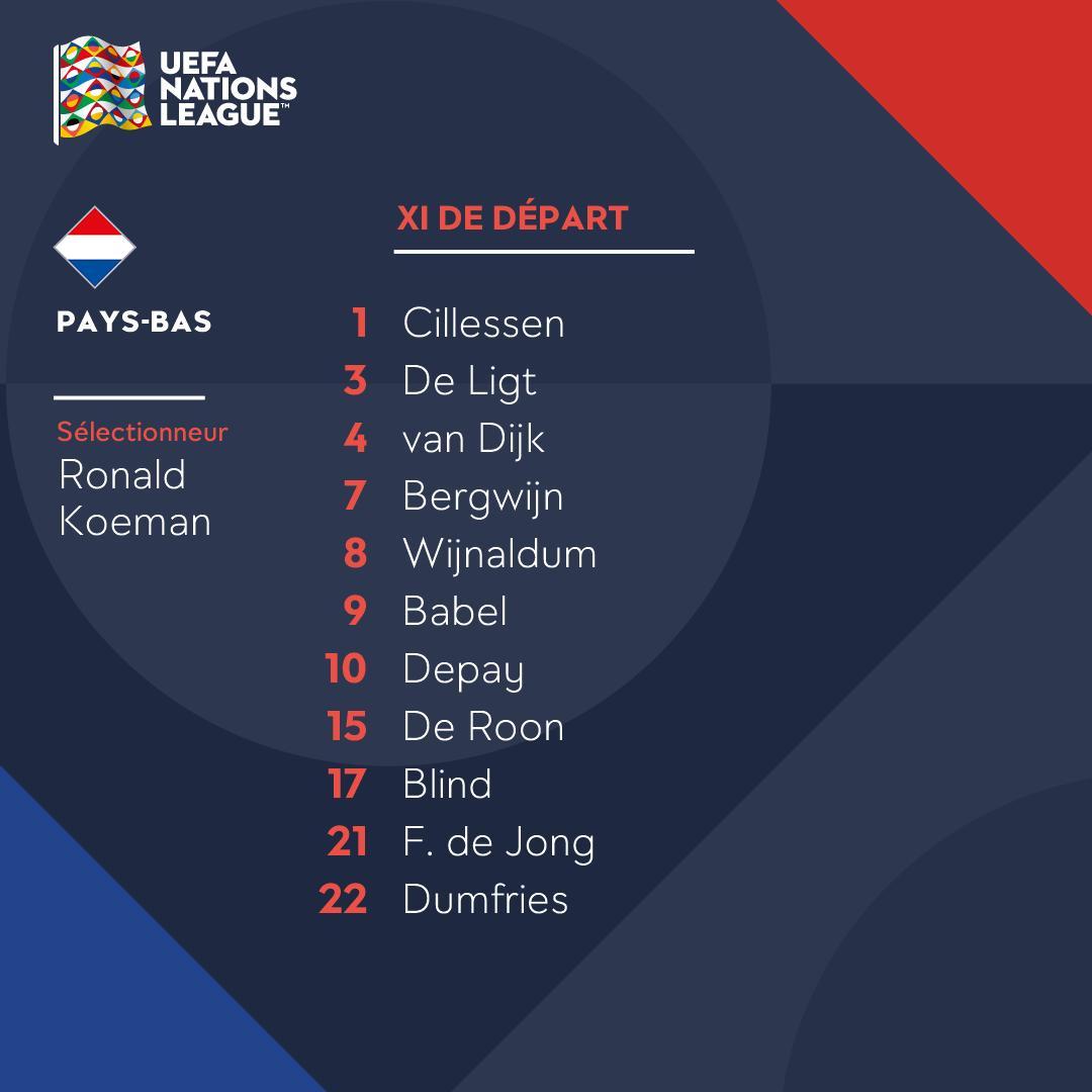 رسمي تشكيل مباراة البرتغال وهولندا اليوم 9-6-2019 #البرتغال_هولندا