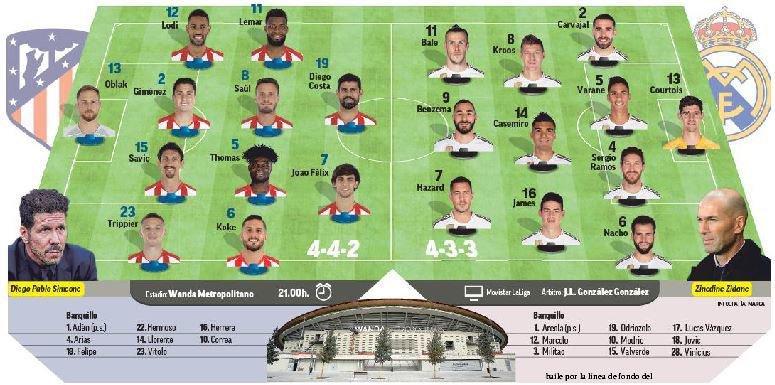تشكيل مباراة ريال مدريد وأتلتيكو