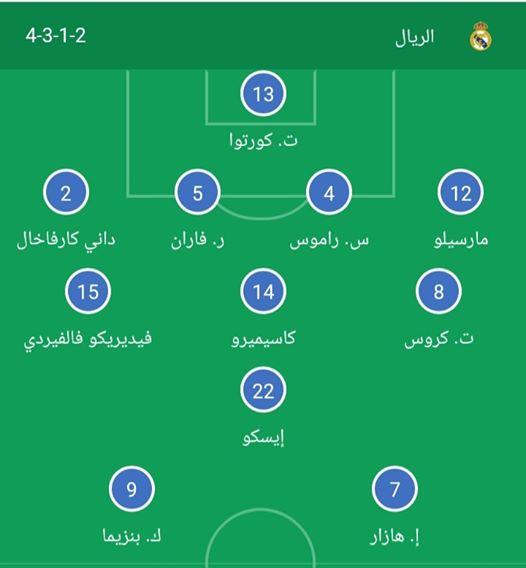 تشكيل ريال مدريد في مواجهة باريس سان جيرمان اليوم 26-11-2019