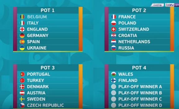 شاهد بث مباشر قرعة يورو 2020