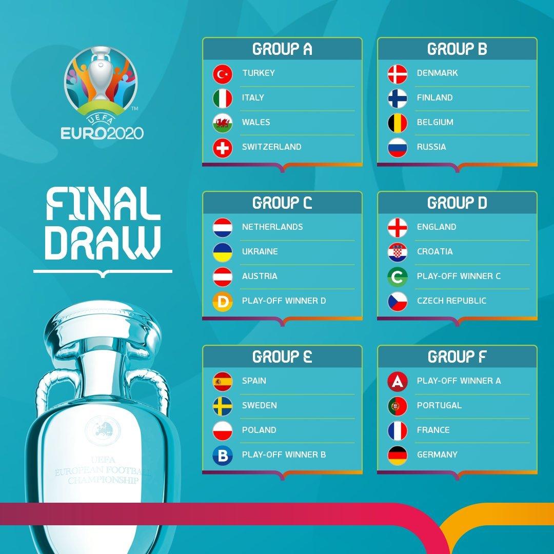 تحميل جدول مجموعات يورو 2020