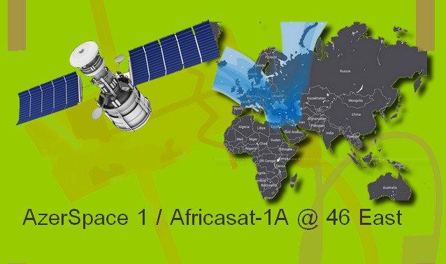 جدول مباريات اليوم 9-2-2020 على القمر الاذري