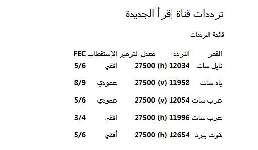 تردد قناة الرحمة اليوم 17-1-2020