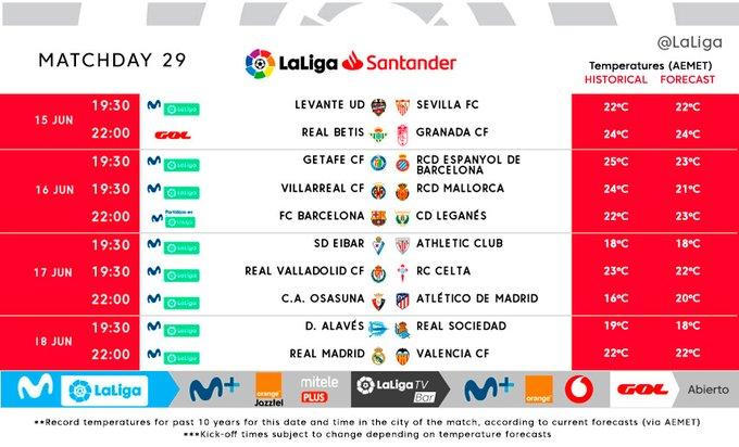مواعيد مباريات الجولة 28 و29 من الدوري الاسباني بعد العودة 2020