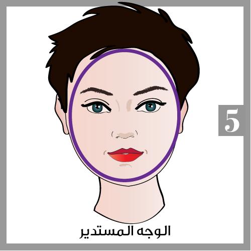 افضل الوصفات لنفخ الخدود حسب شكل الوجه 2020