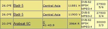 موضوع موحد للقنوات الناقلة لكأس الأمم الآسيوية 2015 AFC Asian Cup من 09 يناير إلى 31 يناير 2015