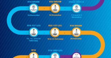 موعد وتوقيت بداية مباريات دوري أبطال أوروبا 2021