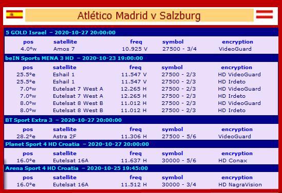 مواعيد وجدول مباريات اليوم 27-10-2020 والقنوات المجانية الناقلة