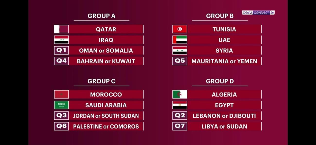 تعرف مجموعة السعودية العرب 2021
